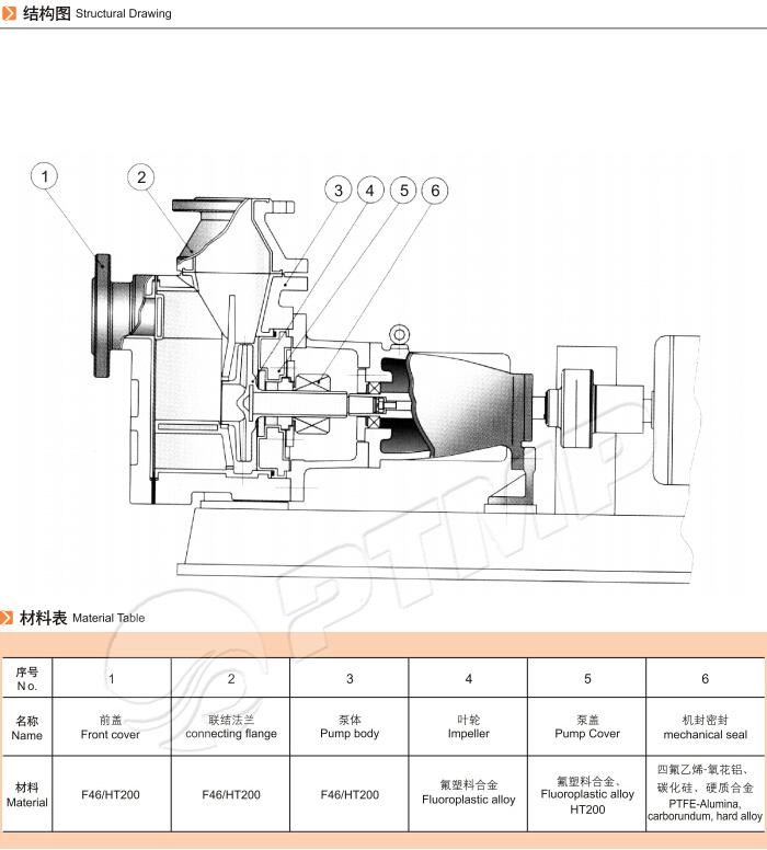 自吸泵结构图