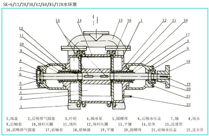 上海帕特泵业生产sk水环真空泵结构图